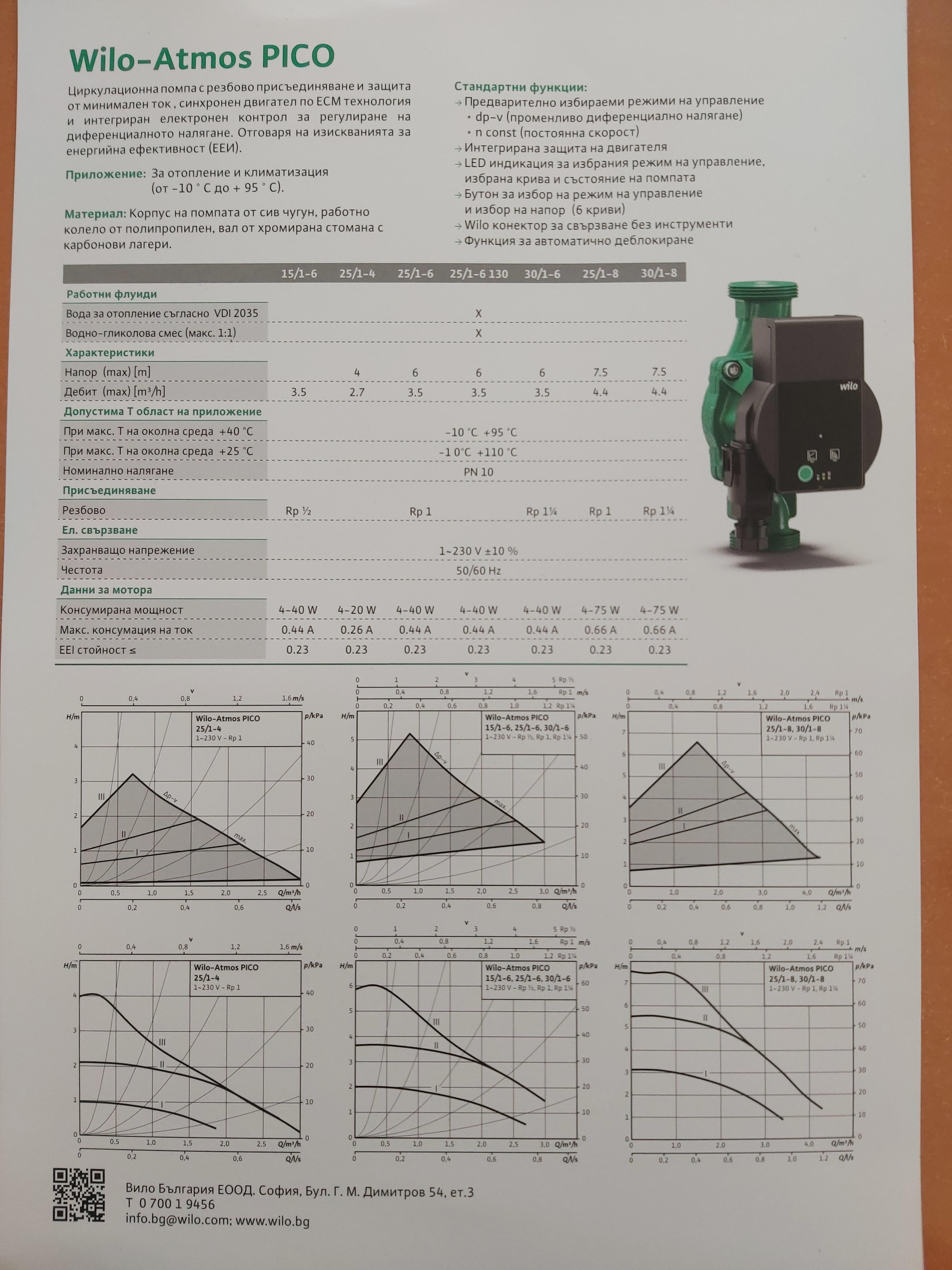 """High efficiency pump """"WILO"""" ATMOS PICO"""