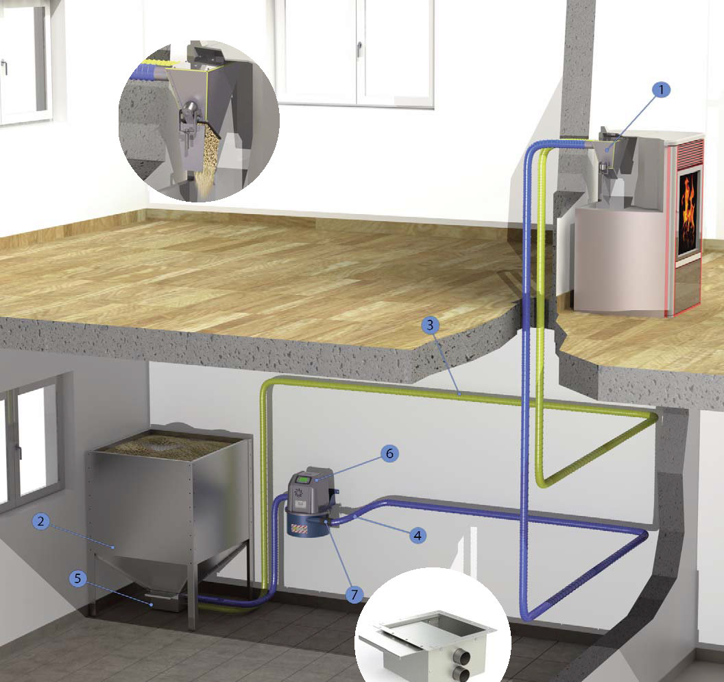 Pneumatic conveying system of wood pellets for pellet stove or thermo fireplace with silo